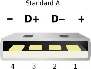 USB-Stecker-Belegung (Typ A) - Quelle: wikipedia.de