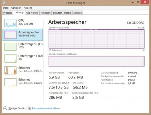 Task Manager unter Windows 8.1